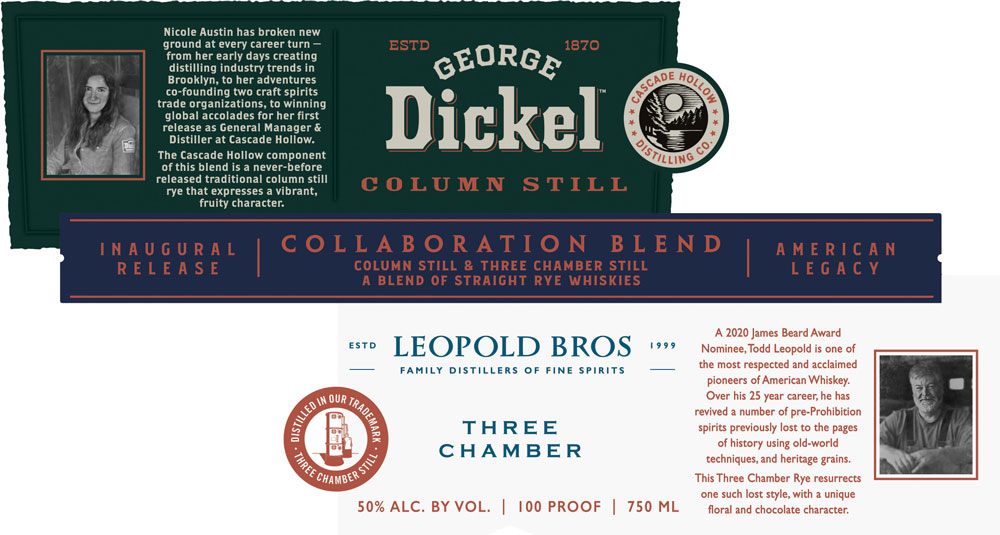 George Dickel and Leopold Bros. Collaboration Blend Rye Whiskey Front Label